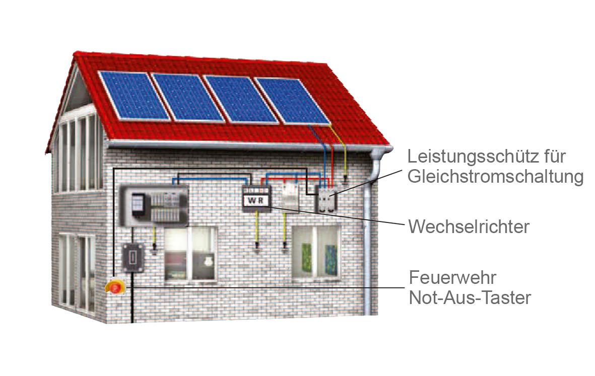 benedict-photovoltaik